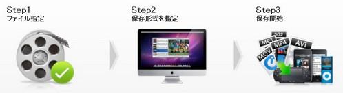 動画圧縮 ipad Mac