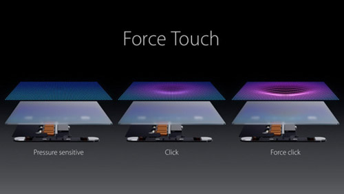 「Force Touch」機能