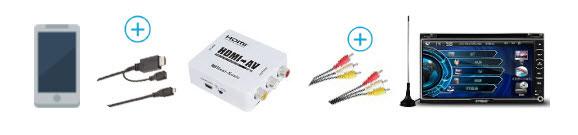 HDMI対応スマホ x HDMI非対応カーナビ