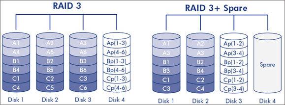 HDD データ復元