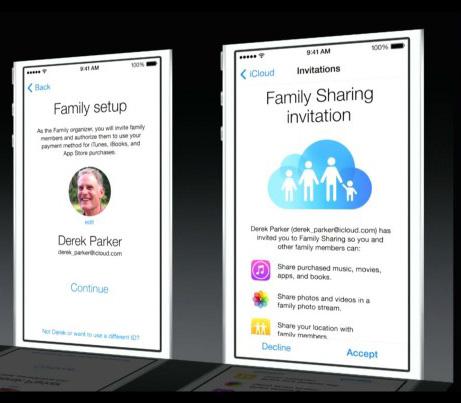 家族appの共有
