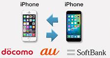 iPhoneからiPhone機種変更:3つの方法で古いiPhoneからiPhone 8/7/6/6sにデータ移行