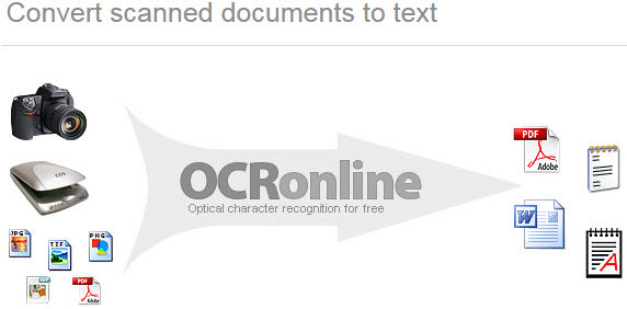 pdf ocr software