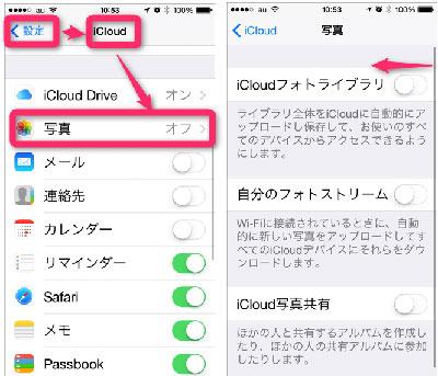 iCloud自動バックアップをオフ