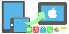 iPadのデータMacにバックアップする方法