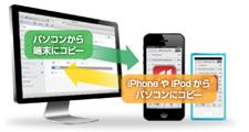 iPhoneとiPodのプレイリストを同期させる一番簡単な方法
