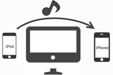 iPodの音楽をWindowsでiPhoneに転送する方法