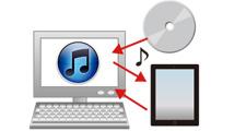 iPod Classic音楽をiTunesに入れる方法