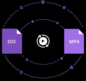 ISOをMP4に変換する