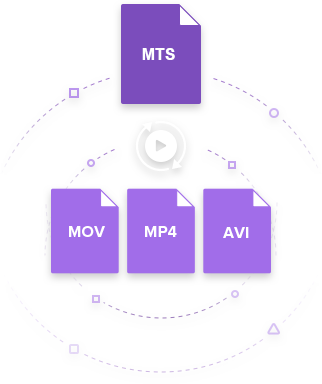 MTSをMP4に相互変換