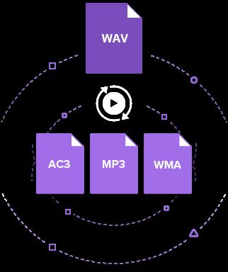 MP3 WAV 相互変換