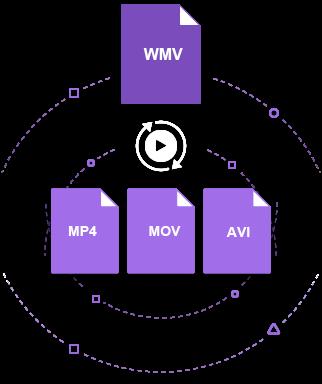MOV変換ソフト