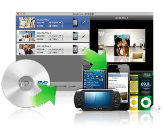 DVDコピーについての各機能強化