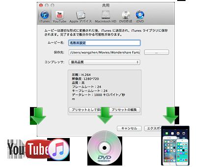 DVD作成&さまざまな記録方法