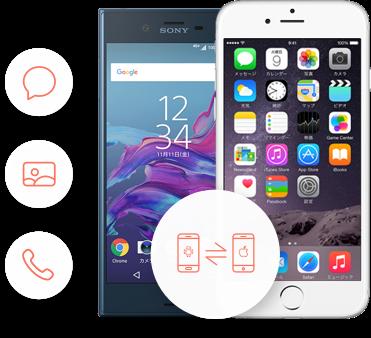 iPhoneデータ移行:各OSの間の移行に対応