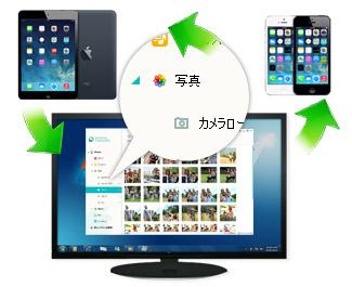 まずiPhoneをパソコンに接続して「TunesGo」を立ち上げ、もし複数のiPhoneだったら同時に複数iPhoneの音楽 ・動画を管理することもできます。それからiPhoneに保存して