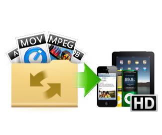 MPEG2 TSをPSに変換するソフト