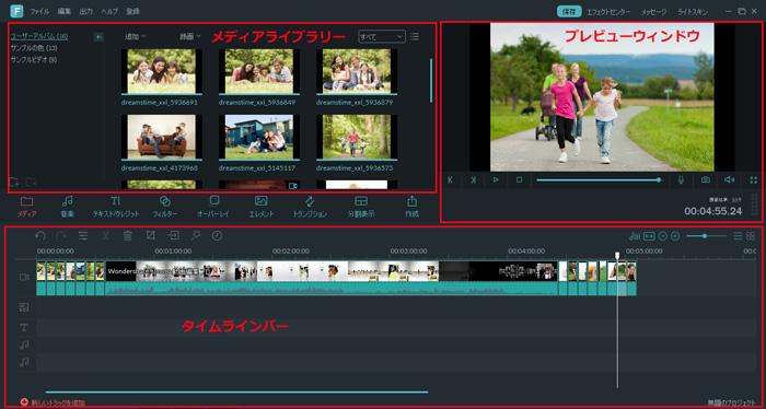 4Kビデオ編集